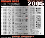 2005-Participation-00.jpg